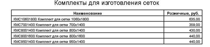 Прайс-лист наборы для изготовления