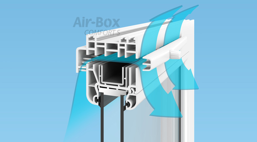 Air-Box Comfort S принцип работы